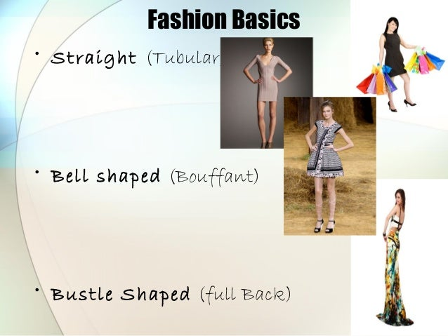 Chapter 1.1 what is fashion marketing