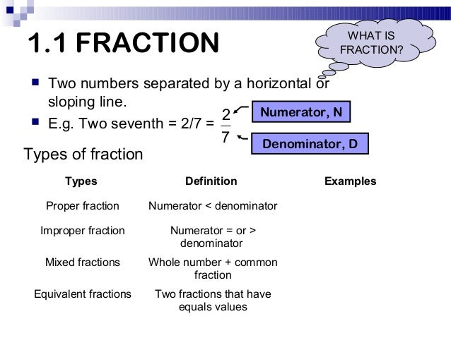 Business Math Chapter 1