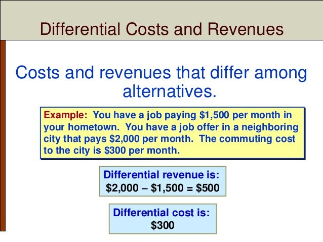 differential costing An explanation of the basic difference between variable costing and absorption costing methods computation of unit product cost.