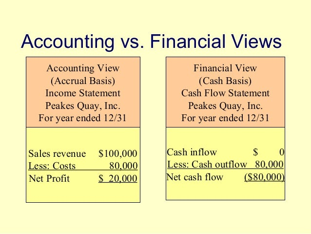 Principles of Managerial Finance