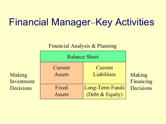principle of managerial finance Description test bank for principles of managerial finance 13th edition lawrence j gitman table of content part 1: introduction to managerial finance.