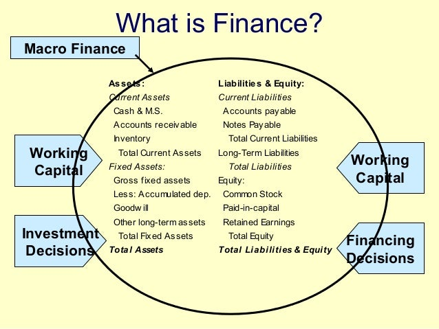 managerial finance essay View essay - principles of managerial finance essay week 1docx from business fin3400 at keiser university campus fort lauderdale campus essay- week 1 principles of managerial finance pedro.