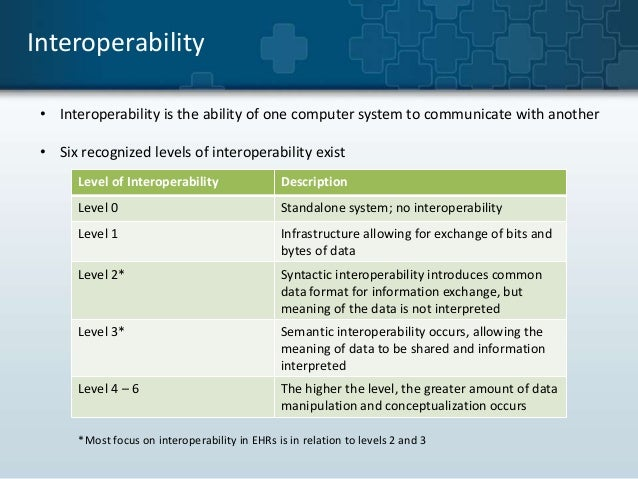 interoperability ehr system What is health it interoperability interoperability refers to the ability of healthcare it systems and medical devices to communicate and share meaningful, useful data.