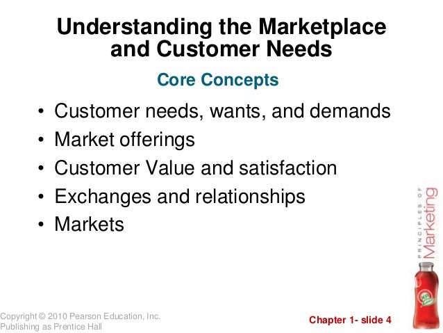 principles of marketing chapter summary Chapter 1 introduction to global marketing § what is  chapter 1 summary warren j keegan global marketing management, 7th  § the 3 principles of marketing.