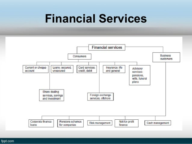 Marketing financial services case
