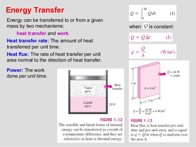 15 Energy Transfer Energy can be transferred to or from a given mass by two mechanisms: heat transfer and work. Heat trans...
