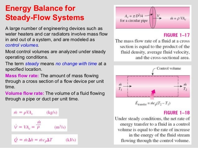19 Energy Balance for Steady-Flow Systems A large number of engineering devices such as water heaters and car radiators in...