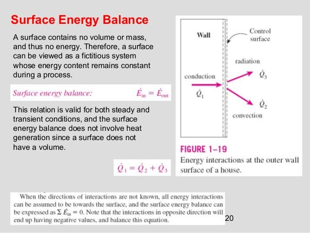 20 Surface Energy Balance This relation is valid for both steady and transient conditions, and the surface energy balance ...