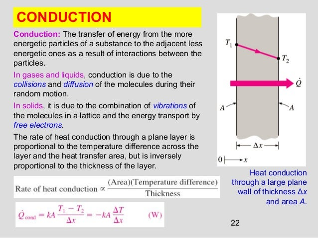 22 Heat conduction through a large plane wall of thickness Δx and area A. CONDUCTION Conduction: The transfer of energy fr...