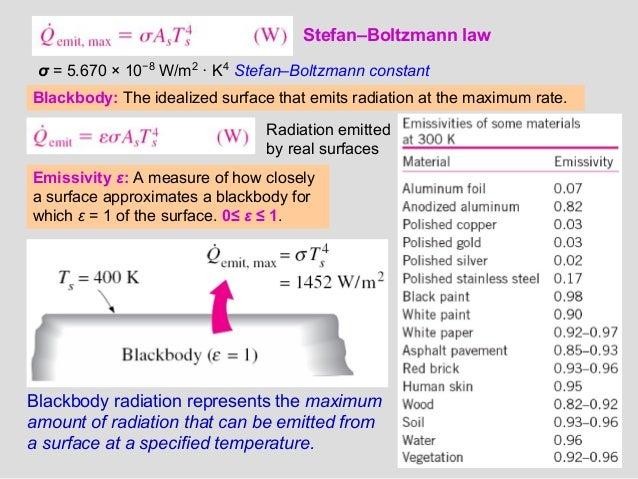 35 Stefan–Boltzmann law σ = 5.670 × 10−8 W/m2 · K4 Stefan–Boltzmann constant Blackbody: The idealized surface that emits r...