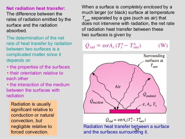 37 Radiation heat transfer between a surface and the surfaces surrounding it. Net radiation heat transfer: The difference ...