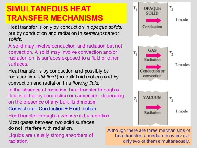 39 SIMULTANEOUS HEAT TRANSFER MECHANISMS Although there are three mechanisms of heat transfer, a medium may involve only t...