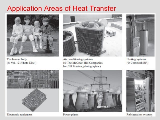 5 Application Areas of Heat Transfer 5