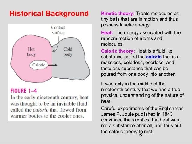 6 Historical Background Kinetic theory: Treats molecules as tiny balls that are in motion and thus possess kinetic energy....