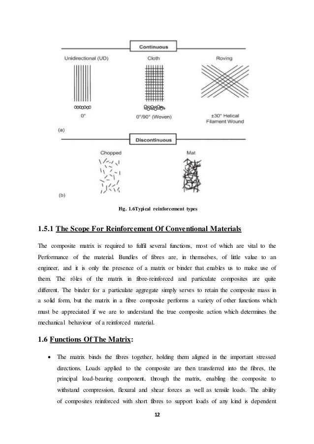 12 Fig. 1.6Typical reinforcement types 1.5.1 The Scope For Reinforcement Of Conventional Materials The composite matrix is...