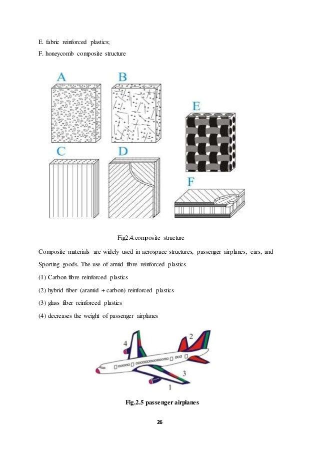 26 E. fabric reinforced plastics; F. honeycomb composite structure Fig2.4.composite structure Composite materials are wide...