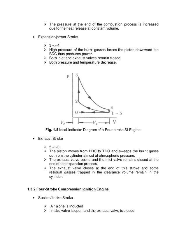 Chapter 1 Internal Bustion Engine