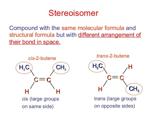 Introduction of organic chemistry