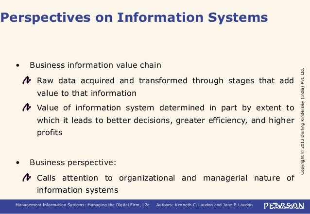 information system in business today chpter Chapter 1 : self-study quiz:  chapter 1: information systems in global business today [skip navigation]  self-study quiz multiple choice.