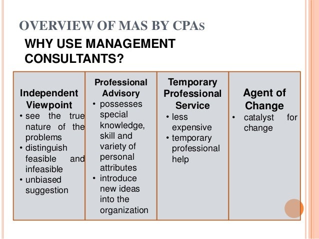 summary of management consultancy by cabrera Related book pdf book summary of management consultancy chapter 6 by ma elenita cabrera : - instruction handbook for leap frog medication reconciliation.