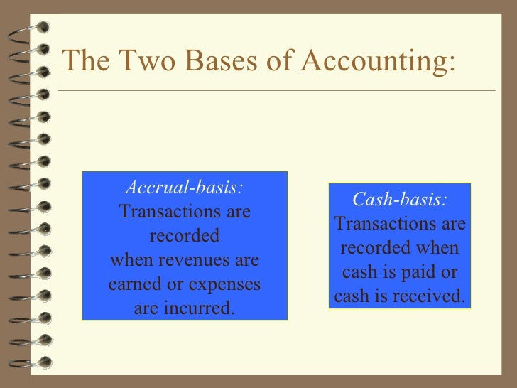 accounting megies chap 1 Accounting is defined as a set of concepts and techniques that are used to  measure and report financial information about an economic entity.