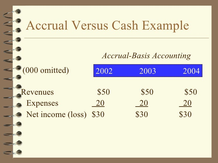 accrual vs cost accounting