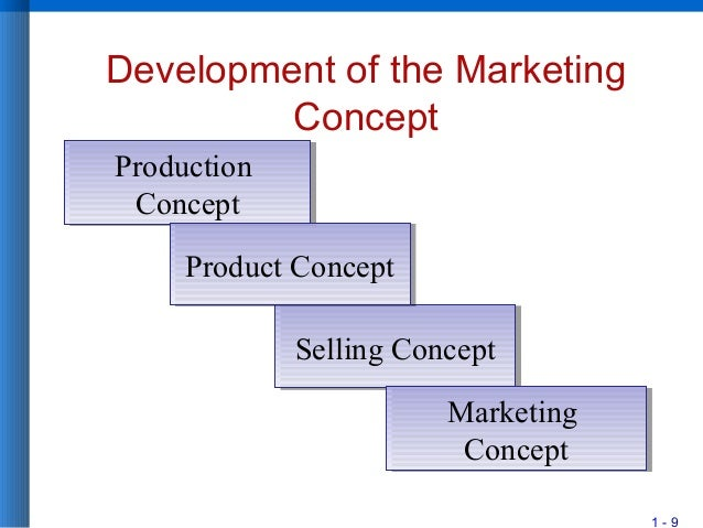 7ps of marketing its application For many, there's an over-arching assumption that the marketing mix is   whether you use the four c's, the 7 p's, or a combination of both,.