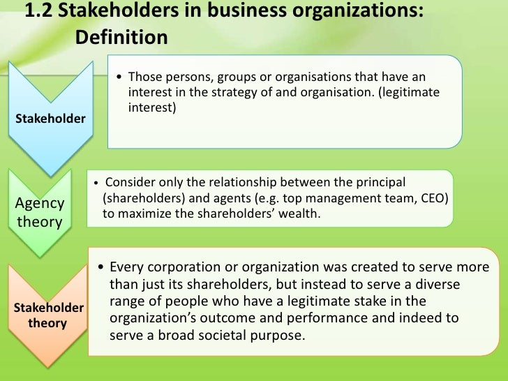 organisation meets the objectives of different stakeholders Explain the points of view of different stakeholders seeking to influence the aims and objectives of two contrasting organisations  are a profitable organisation.