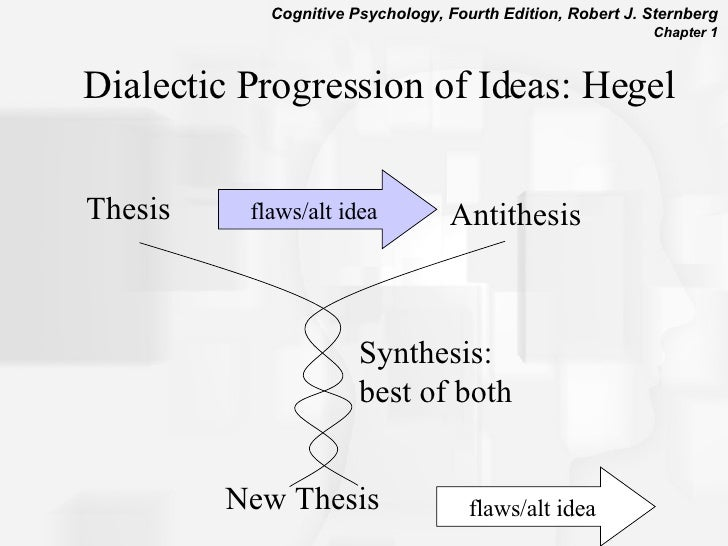 hegel thesis The second way that hegel differs from kant is that he sees spirit as evolving according to the same kind of pattern in which ideas might evolve in an argument —namely, the dialectic first, there is a thesis, an idea or proposition about the world and how we relate to it every thesis, or idea about the world, contains an.