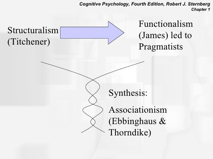 an introduction to the analysis of pragmatism and idealism psychology Major schools of philosophical thought: idealism, realism  pragmatism   introduction many people  while behaviorism is most often classified as a  psychological theory  for this discriminant analysis, the pragmatist group  contained 56.