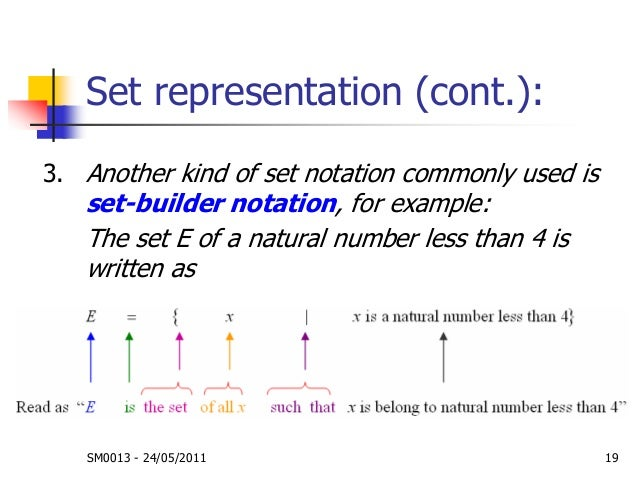 Roster method to write a set of three