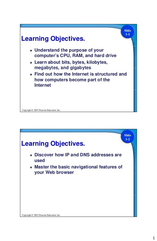 Slide                                                         1-1Learning Objectives.           Understand the purpose of...