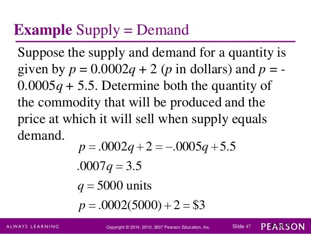 how to find supply and demand equations
