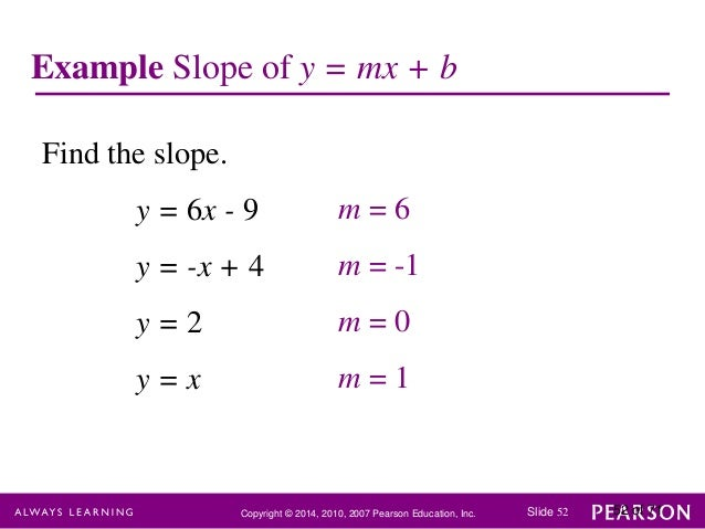 example slope of y mx b find the slope y