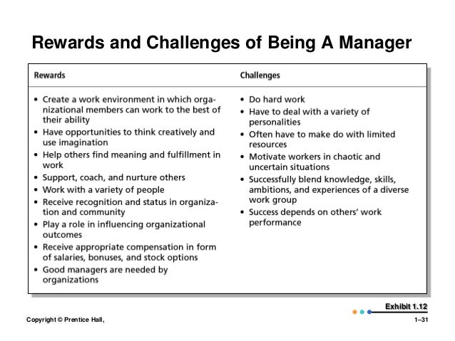 """a manager s most basic responsibility is to focus people toward performance of work activities to ac Answer to """"the manager's most basic responsibility is to focus people toward performance of work activities to achieve desired outcomes"""" what's your interpretati."""