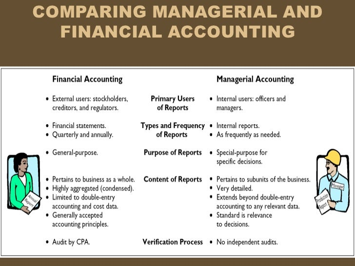 COMPARING MANAGERIAL AND FINANCIAL ACCOUNTING