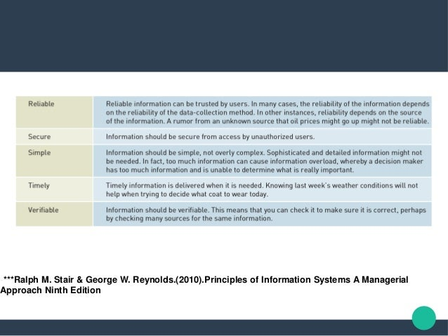 management information system chapter1 สารสนเทศ(information) หมายถึง ข้อมูลที่ผ่านกระบวนการเก็บรวบรวม เรียบเรียง หรือวิเคราะห์ จนกลายเป็นข้อมูลที่มีประโยชน์ต่อผู้ใช้มากขึ้น เช่น รายงาน.