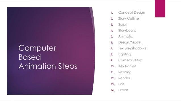 Computer Based Animation Steps 1. Concept Design 2. Story Outline 3. Script 4. Storyboard 5. Animatic 6. Design/Model 7. T...