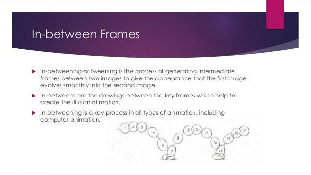 In-between Frames  In-betweening or tweening is the process of generating intermediate frames between two images to give ...