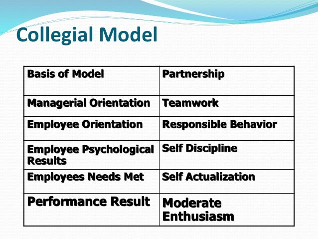 organisational behavior and management ob models Ob, def models ppt uploaded by and management groups and the effect of organisational change organisational culture group study of ob social psychology.