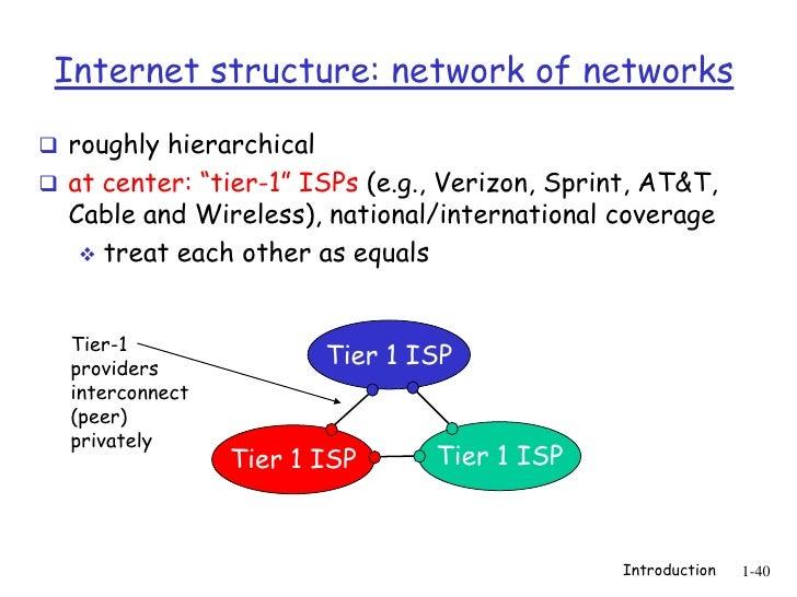 Tutorial jaringan komputer 40 ccuart Choice Image
