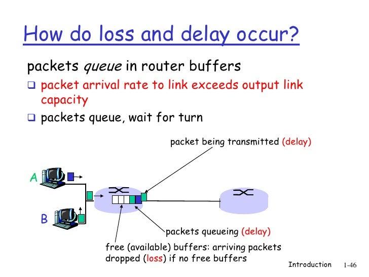 Tutorial jaringan komputer 46 ccuart Image collections