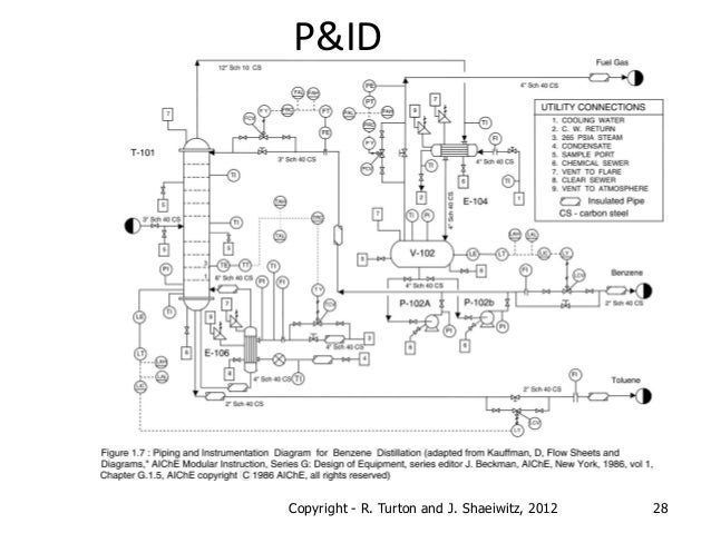 p u0026id process diagram