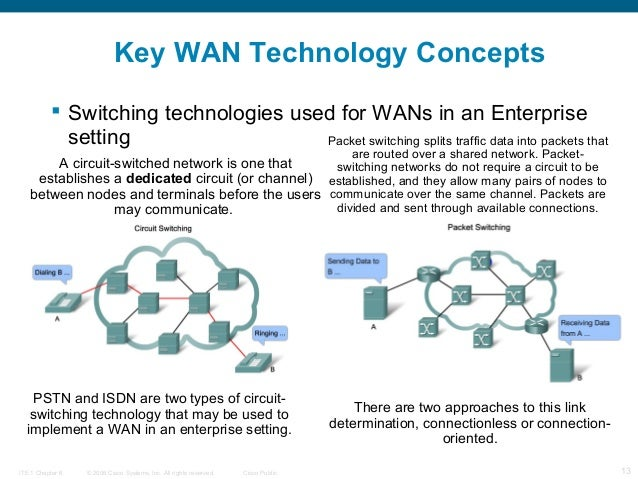Chapter 1 services in a converged wan
