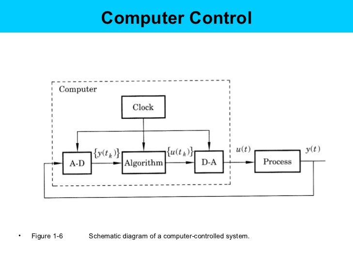 digital control chapter1 slide 18 728?cb=1300080346 digital control chapter1 slide Solar Charge Controller Diagram at webbmarketing.co