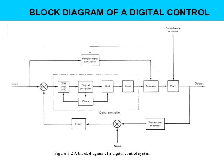 digital control chapter1 slide, Wiring block