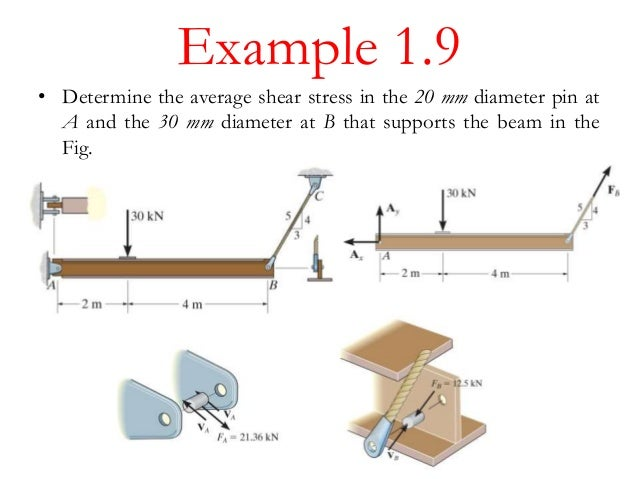 shear force example. example shear force s