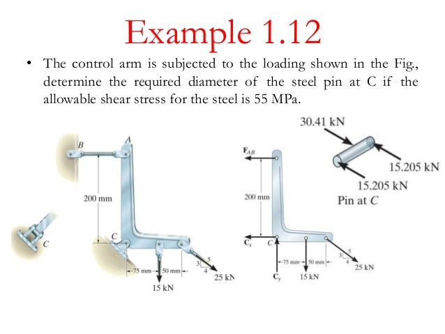 how to find shear stress