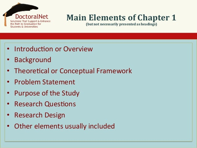 chapters included thesis To write a master's thesis, make it a goal to write 500 words every day, which will help you meet your deadline without having to rush at the last minute it's also helpful if you work in 25-minute increments and take a 5-minute break in between, which will make your work sessions less overwhelming.