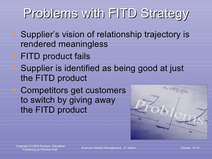 Problems with FITD Strategy <ul><li>Supplier's vision of relationship trajectory is rendered meaningless </li></ul><ul><li...